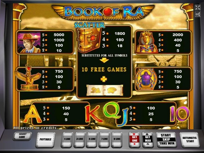 Free Book Of Ra Spielen