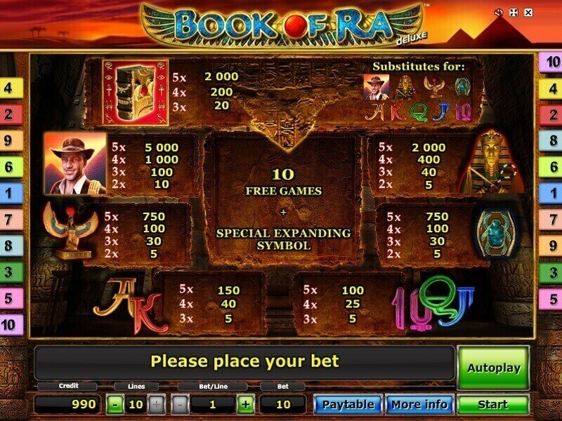 Spielgeld Casino Book Of Ra Kostenlos